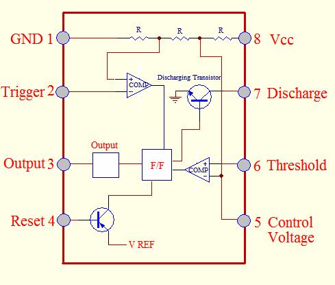 555 Timer Block Diagram