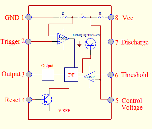 Practical Constructional Timer Projects for Electronics