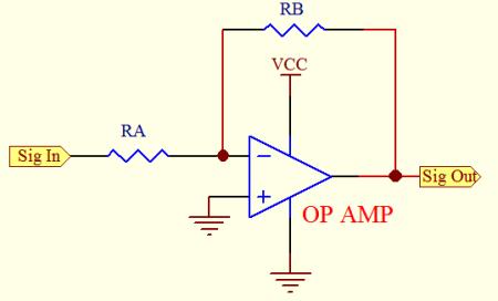 Inverting Amplifier CIrcuit