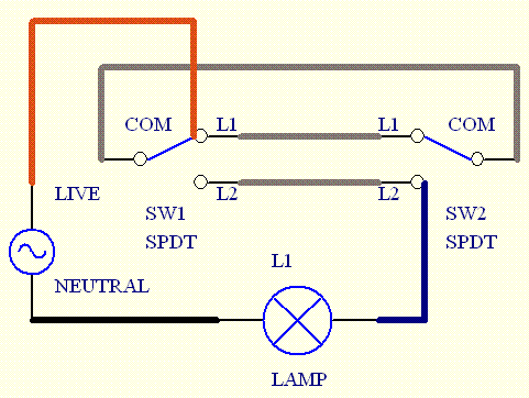 Way light switch wiring two way light switch wiring asfbconference2016 Gallery