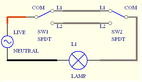 intermediate lighting circuit wiring diagram images fig 1 three intermediate lighting circuit wiring diagram images fig 1 three way switching schematic wiring diagram wiring diagram together motion sensor light
